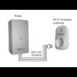 Postavljanje Wifi utičnice Computherm S200